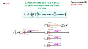 Максимальная токовая защита участка сети