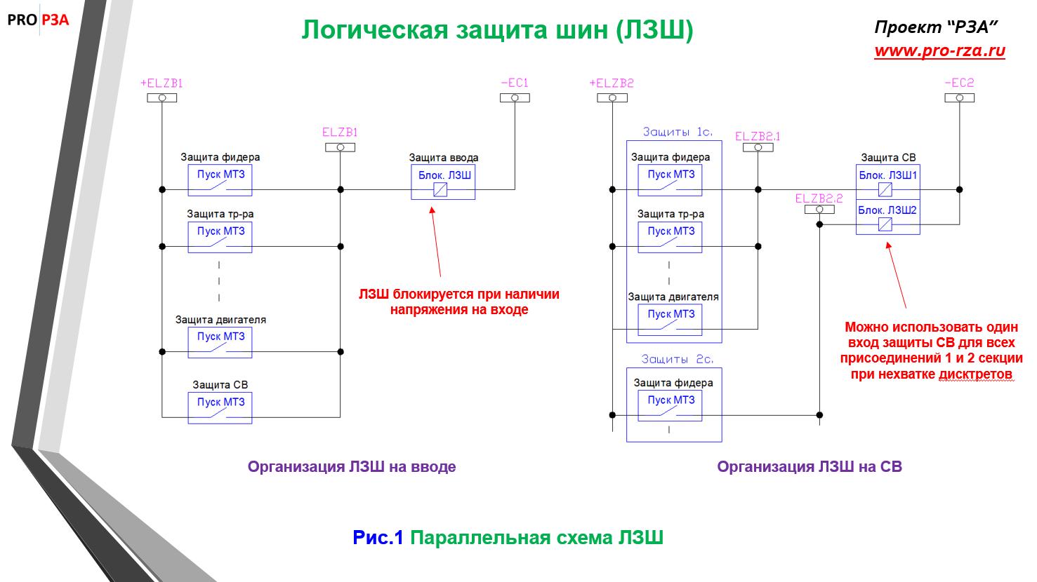 Параллельная схема ЛЗШ
