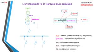 МТЗ трансформатора - урок 9
