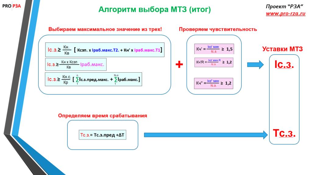МТЗ трансформатора - формулы