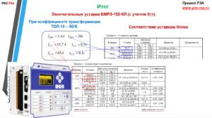 Параметрирование микропроцессорного терминала РЗА