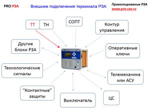 Основные цепи современного комплекта РЗА