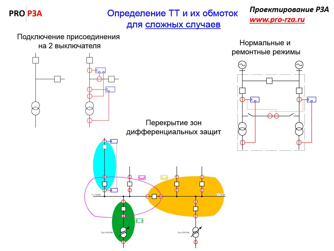 Определение обмоток трансформаторов тока для подключения релейной защиты