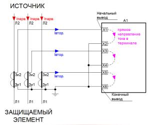 Подключение терминала РЗА к трансформаторам тока (ТТ)