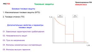 МТЗ - введение в курс