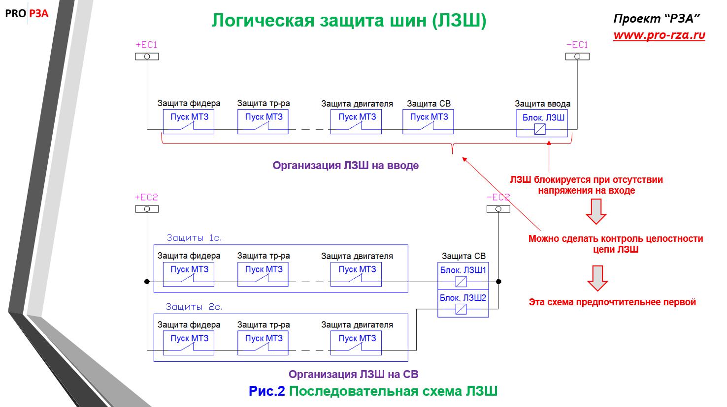 Последовательная схема ЛЗШ