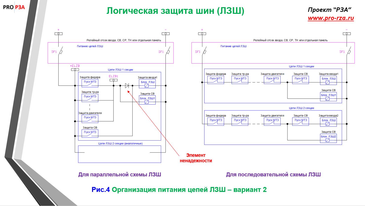 Питание цепей ЛЗШ - вариант 2