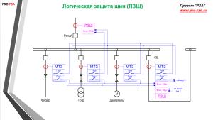 Схемы логической защиты шин (ЛЗШ)