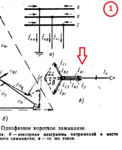 Однофазное КЗ - векторная диаграмма
