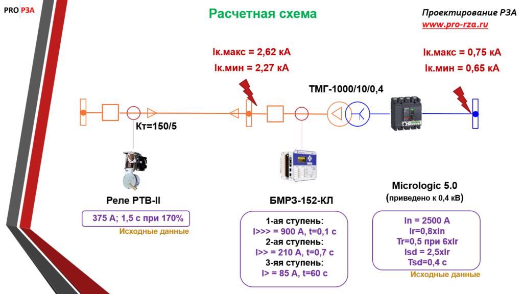 Карта селективности - расчетная схема