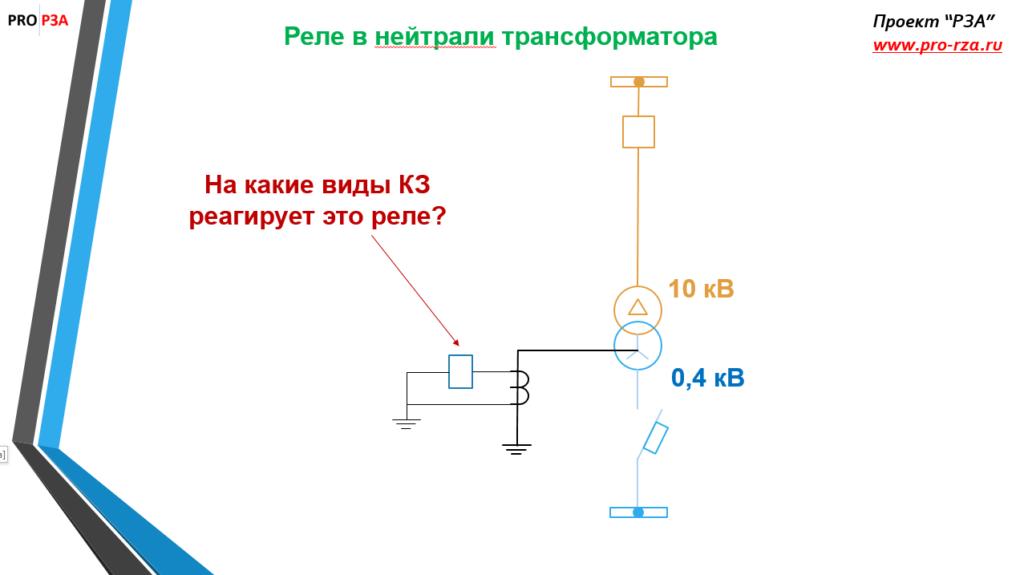 Реле в нейтрали трансформатора - тест по МТЗ