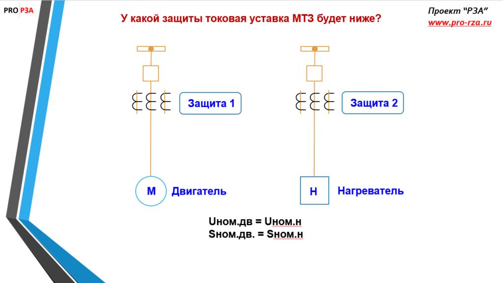 Уставка МТЗ двигателя и нагревателя