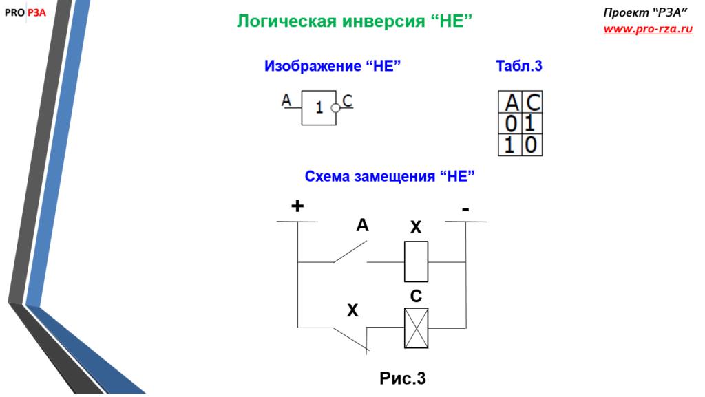 Схема замещения логической инверсии НЕ