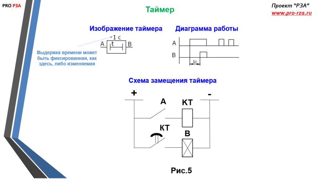 Схема замещения логического таймера