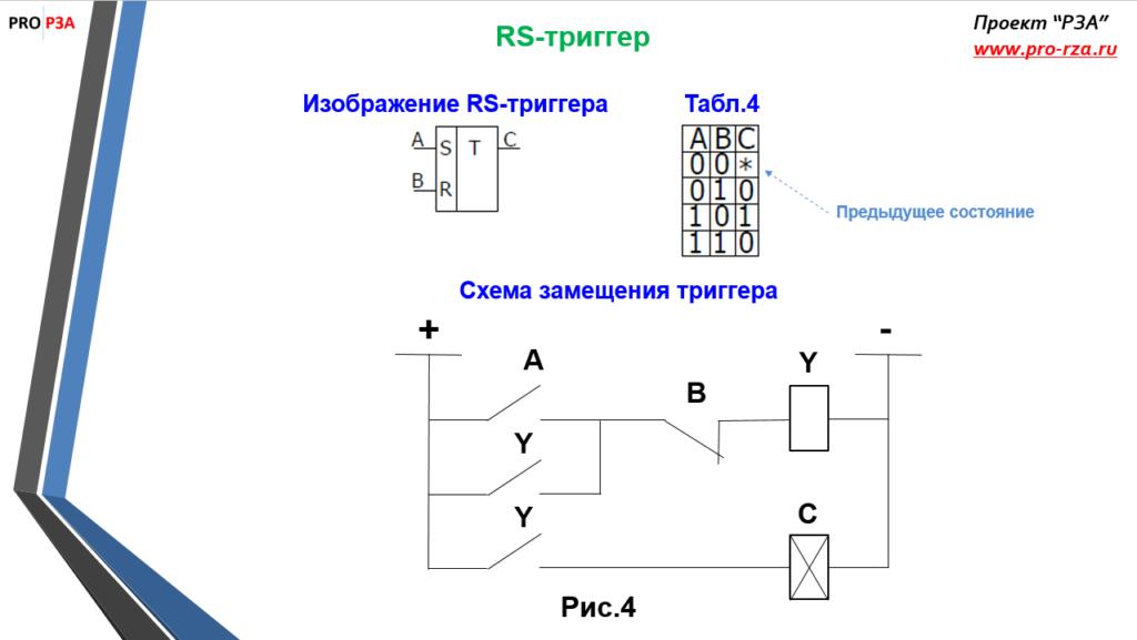 Схема замещения RS-триггера
