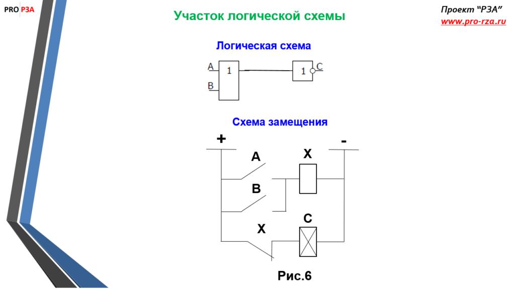 Схема замещения участка логической схемы