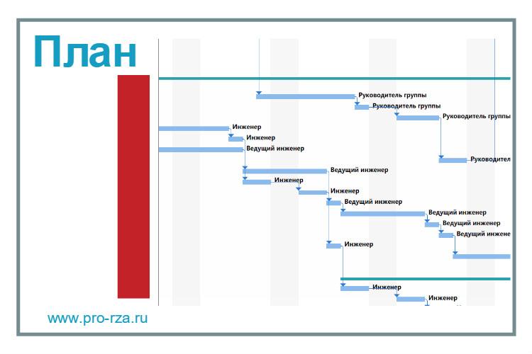 План проекта подстанции 35 кВ статья