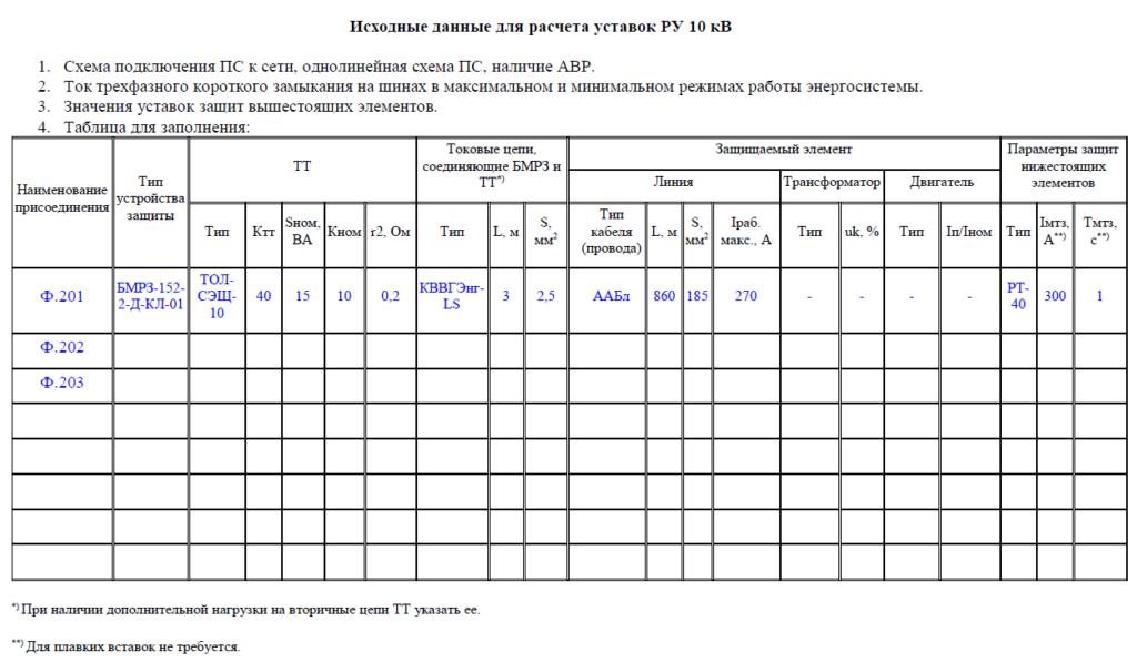 Таблица исходных данных для расчета уставок релейных защит и автоматики