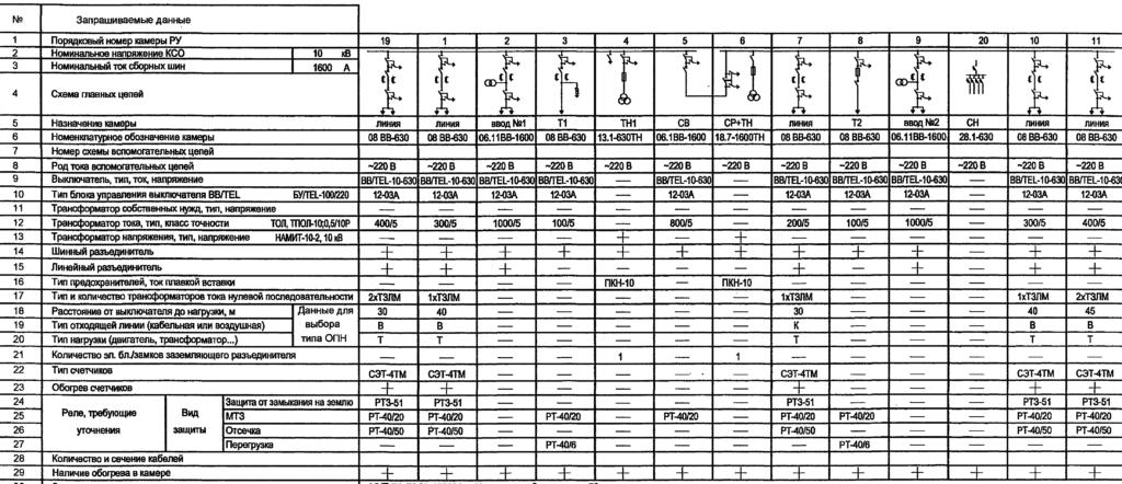 Опросный лист на подстанцию 6(10) кВ