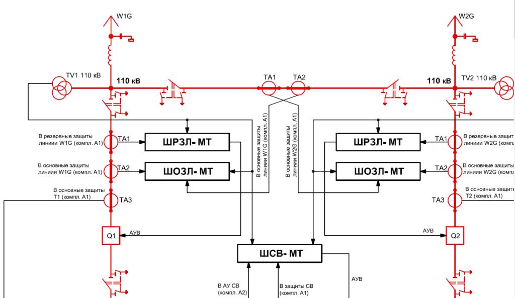 Схема размещения защит по ТТ и ТН для схемы 110-5Н