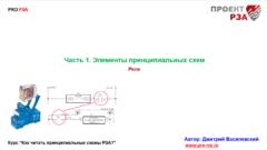Электромеханические реле РЗА