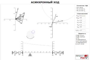 Модель асинхронного хода в энергосистеме
