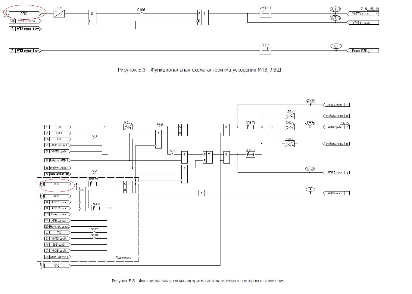 Использование сигналов РПО в логики терминалов РЗА