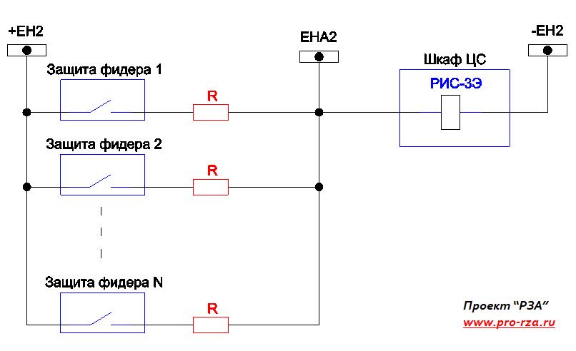 Упрощенная схема центральной сигнализации