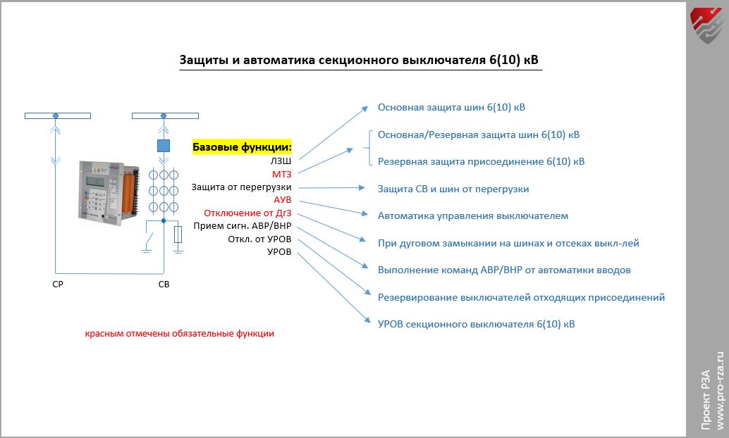 Защиты и автоматика секционного выключателя (СВ) 6-10 кВ