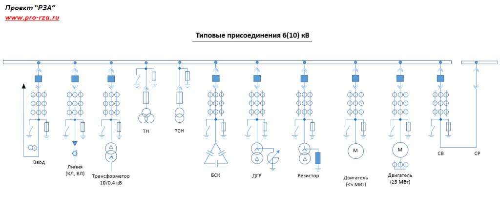 Типовые присоединения 6-10 кВ