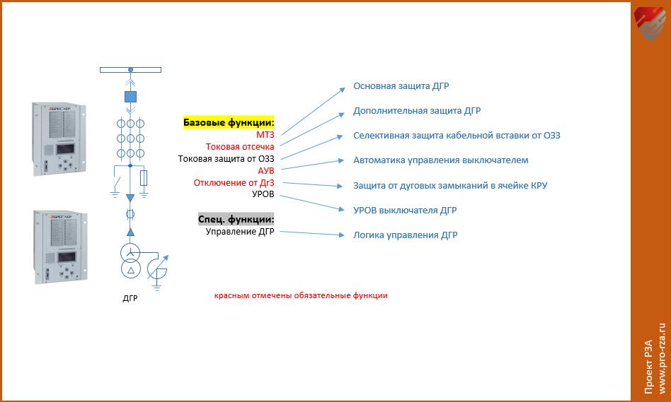 Защиты и автоматика дугогасящего реактора (ДГР) 6-10 кВ