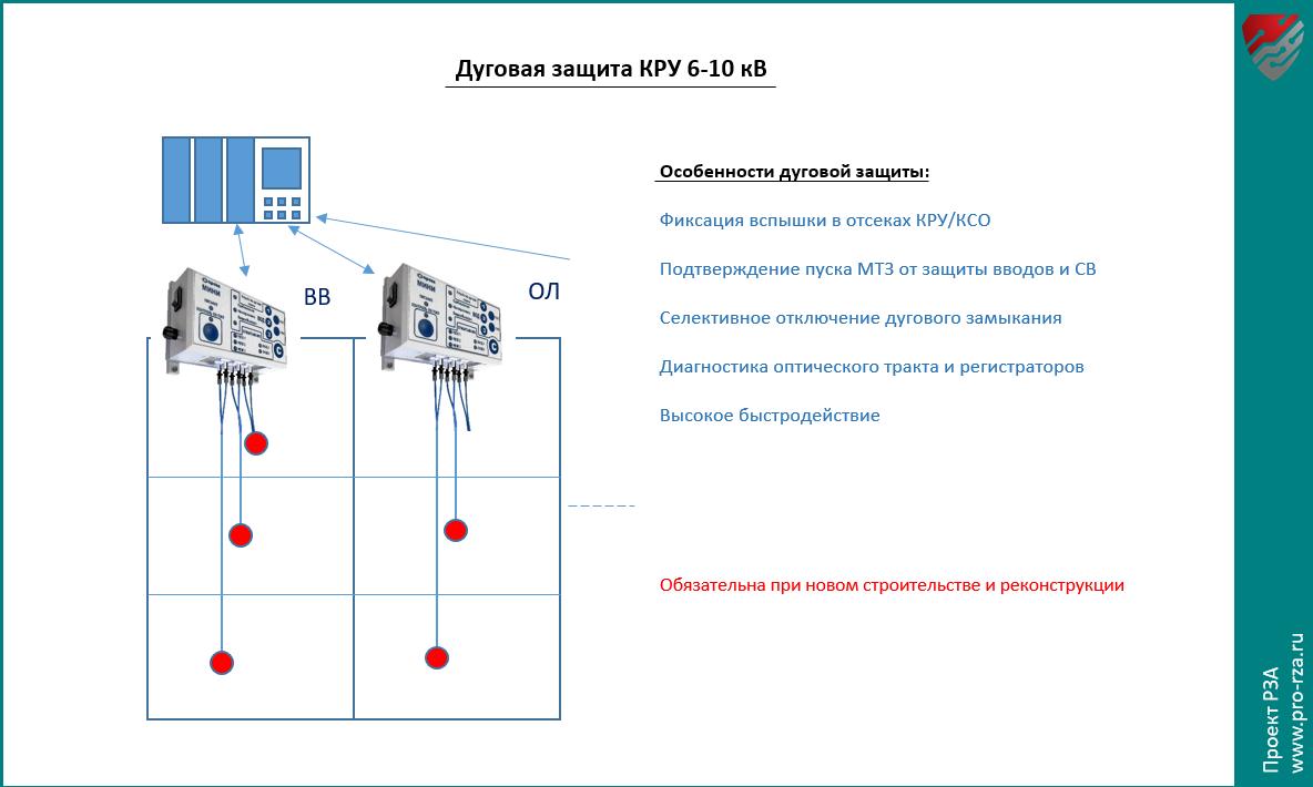 Дуговая защита КРУ 6-10 кВ