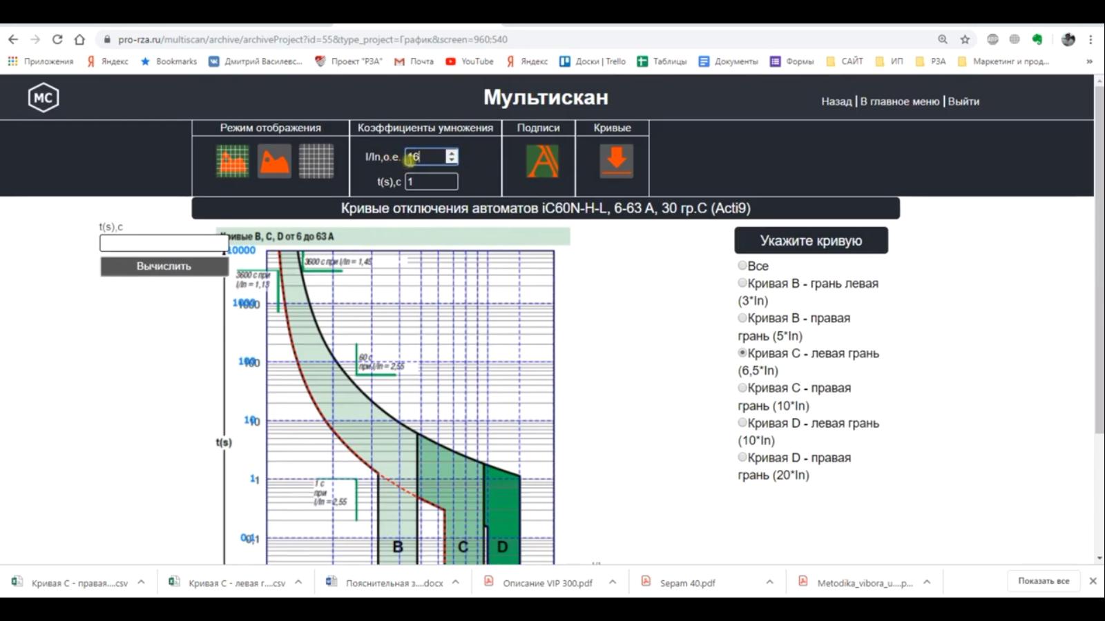 Сканирование характеристики автомата 0,4 кВ в Мультискан