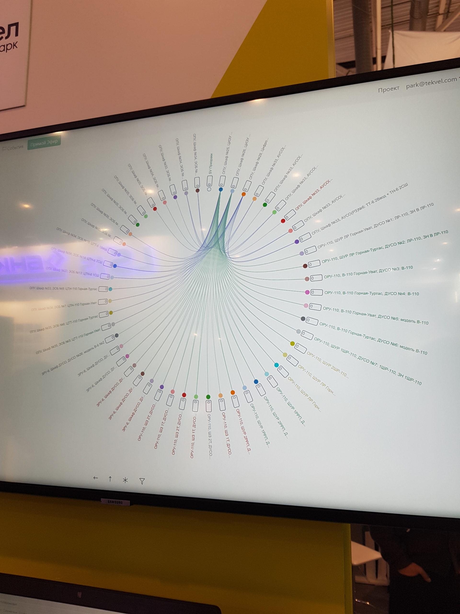 Выставка МФЭС 2019 (отчет Дикого технаря)