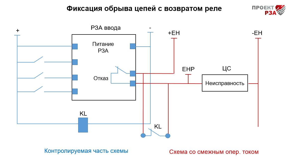 Фиксация обрыва цепей РЗА при помощи реле Отказ