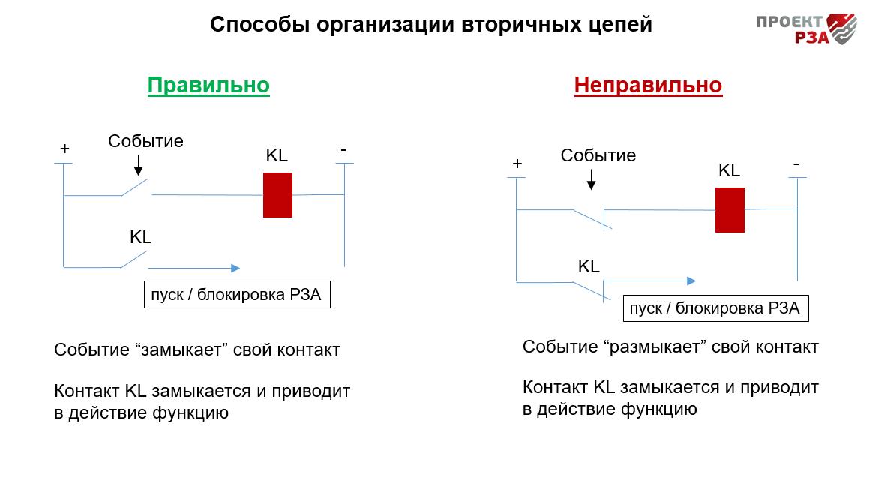 Способы организации вторичных цепей РЗА