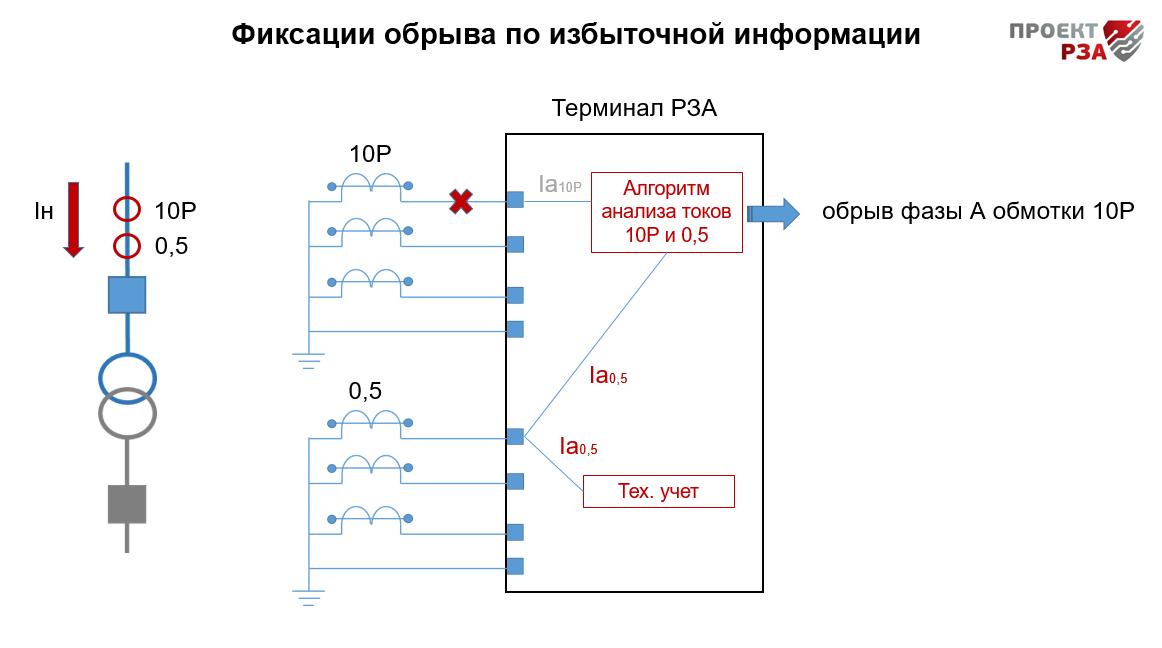Диагностика обрывов вторичных цепей РЗА. Часть 2